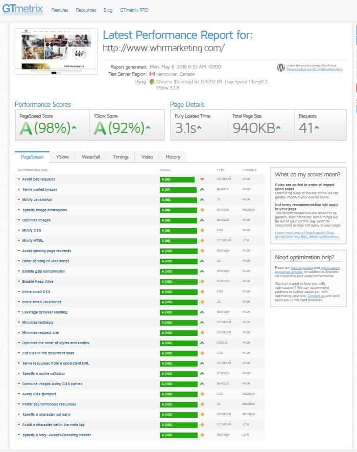 GT Metrix Page Speed Score After WP Rocket
