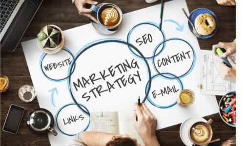 Dental SEO Marketing Strategy