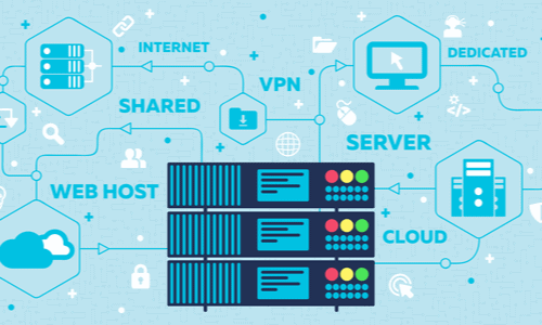 Web Hosting Made Easy with Rocket.net